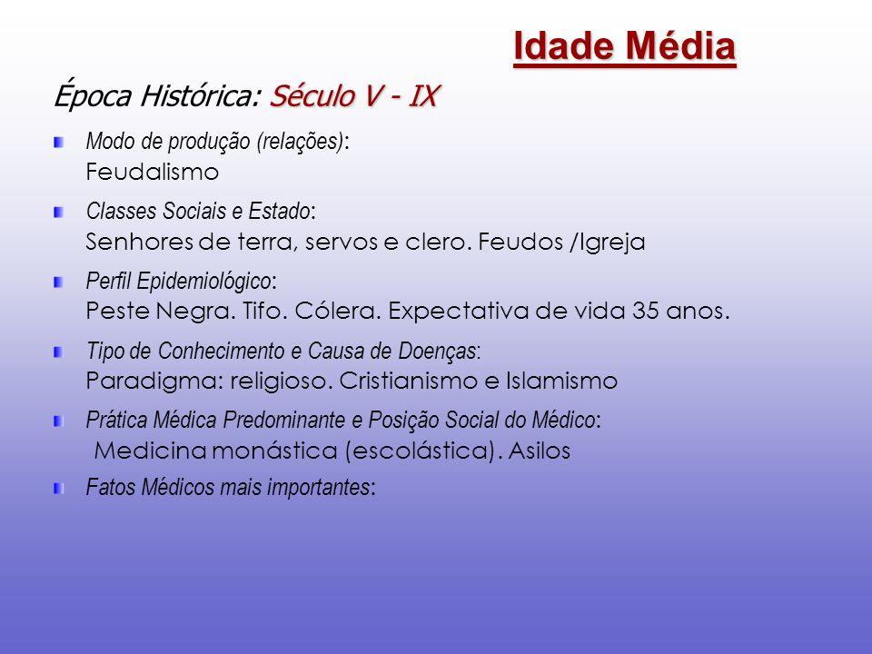 Idade Média Século V - IX Época Histórica: Século V - IX Modo de produção (relações) : Feudalismo Classes Sociais e Estado : Senhores de terra, servos