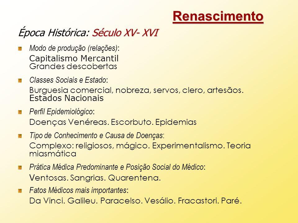 Renascimento Século XV- XVI Época Histórica: Século XV- XVI Modo de produção (relações) : Capitalismo Mercantil Grandes descobertas Classes Sociais e