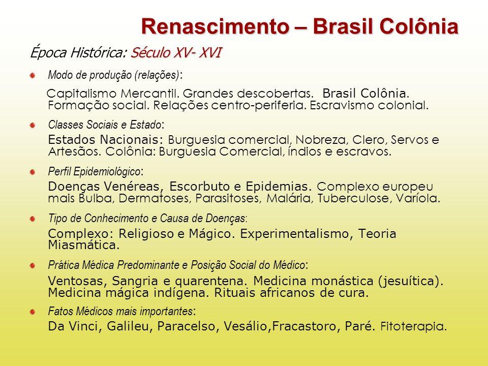 Renascimento – Brasil Colônia Século XV- XVI Época Histórica: Século XV- XVI Modo de produção (relações) : Capitalismo Mercantil. Grandes descobertas.