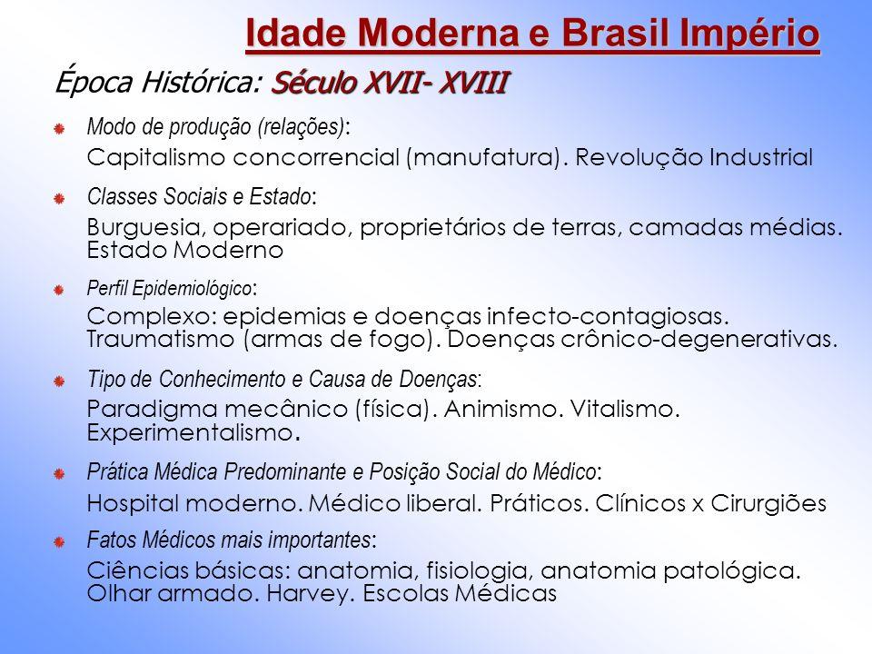Idade Moderna e Brasil Império Século XVII- XVIII Época Histórica: Século XVII- XVIII Modo de produção (relações) : Capitalismo concorrencial (manufat