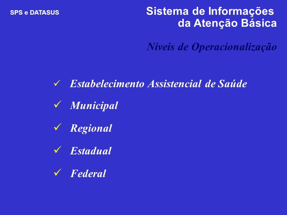 Estabelecimento Assistencial de Saúde Municipal Regional Estadual Federal Níveis de Operacionalização SPS e DATASUS Sistema de Informações da Atenção