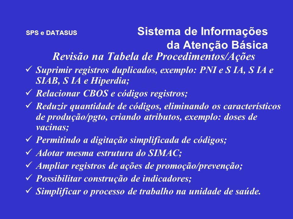 SPS e DATASUS Sistema de Informações da Atenção Básica Revisão na Tabela de Procedimentos/Ações Suprimir registros duplicados, exemplo: PNI e S IA, S
