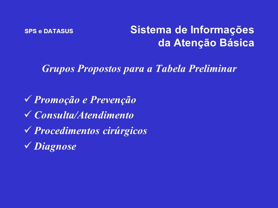 SPS e DATASUS Sistema de Informações da Atenção Básica Grupos Propostos para a Tabela Preliminar Promoção e Prevenção Consulta/Atendimento Procediment