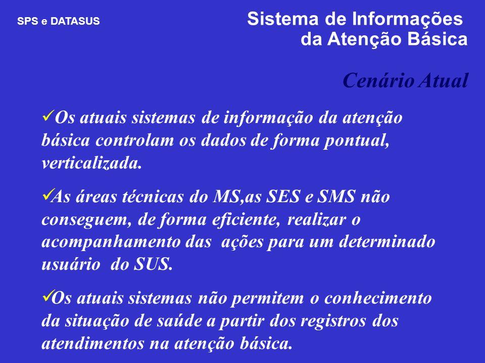 SPS e DATASUS Sistema de Informações da Atenção Básica Cenário Atual Os atuais sistemas de informação da atenção básica controlam os dados de forma po