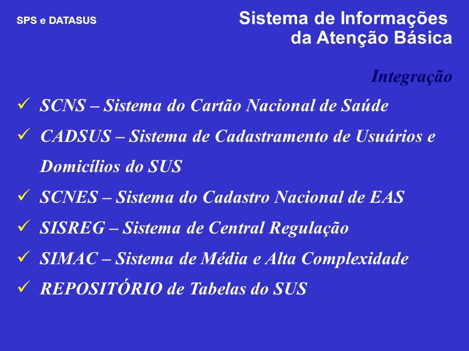 SCNS – Sistema do Cartão Nacional de Saúde CADSUS – Sistema de Cadastramento de Usuários e Domicílios do SUS SCNES – Sistema do Cadastro Nacional de E