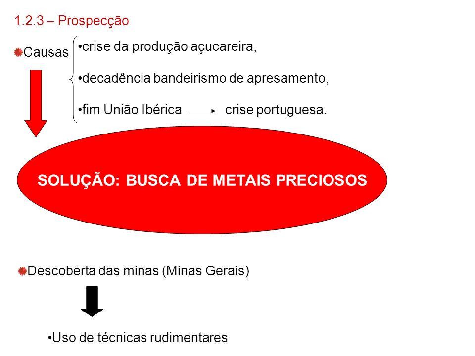 1.2.3 – Prospecção Causas crise da produção açucareira, decadência bandeirismo de apresamento, fim União Ibérica crise portuguesa.