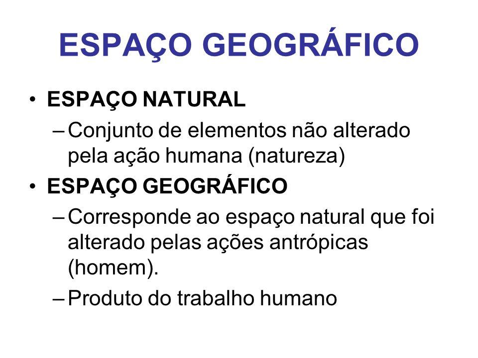 ESPAÇO GEOGRÁFICO ESPAÇO NATURAL –Conjunto de elementos não alterado pela ação humana (natureza) ESPAÇO GEOGRÁFICO –Corresponde ao espaço natural que foi alterado pelas ações antrópicas (homem).