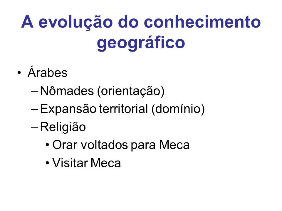 A evolução do conhecimento geográfico Árabes –Nômades (orientação) –Expansão territorial (domínio) –Religião Orar voltados para Meca Visitar Meca