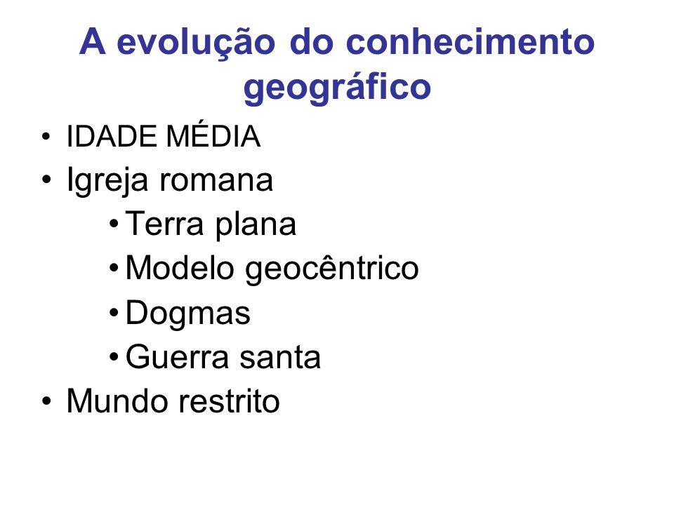 A evolução do conhecimento geográfico IDADE MÉDIA Igreja romana Terra plana Modelo geocêntrico Dogmas Guerra santa Mundo restrito