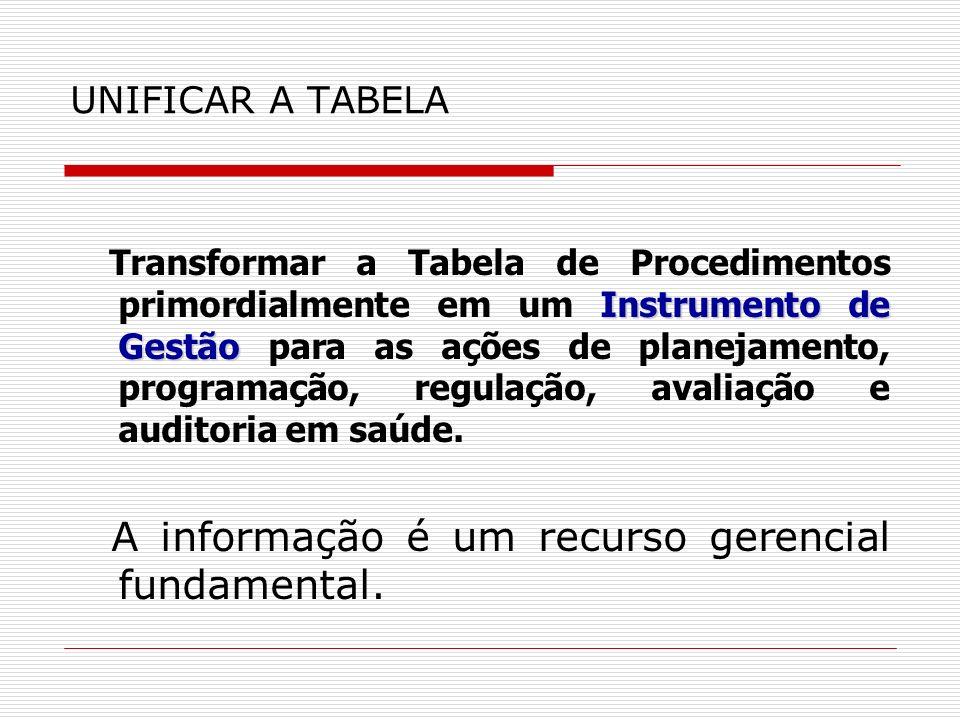 Hospitais Filantrópicos Participação na Produção do Estado de São Paulo Na rede hospitalar: 62,45 % da rede SUS (386 dos 618 hospitais) 47,35 % dos leitos (31.781 dos 67.121 leitos SUS) 50,38 % das AIH (1.221.535 das 2.431.106) 50,71 % da Média Complexidade (1.148.028 das 2.269.105 AIH) 45,75 % da Alta Complexidade (91.828 das 162.001 AIH)