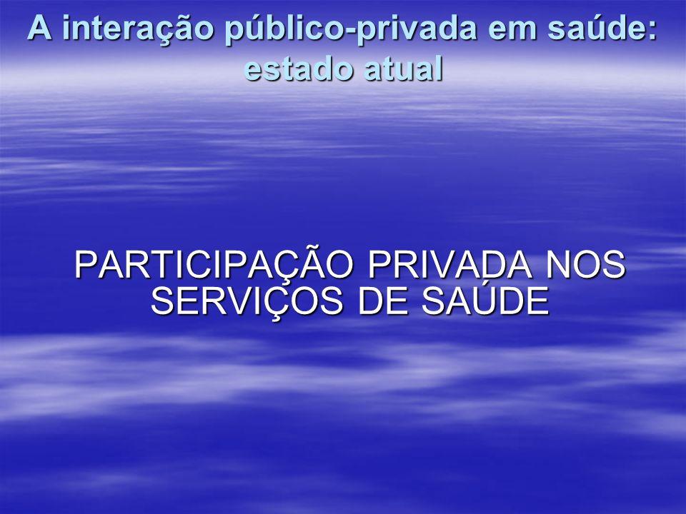 A interação público-privada em saúde: estado atual PARTICIPAÇÃO PRIVADA NOS SERVIÇOS DE SAÚDE