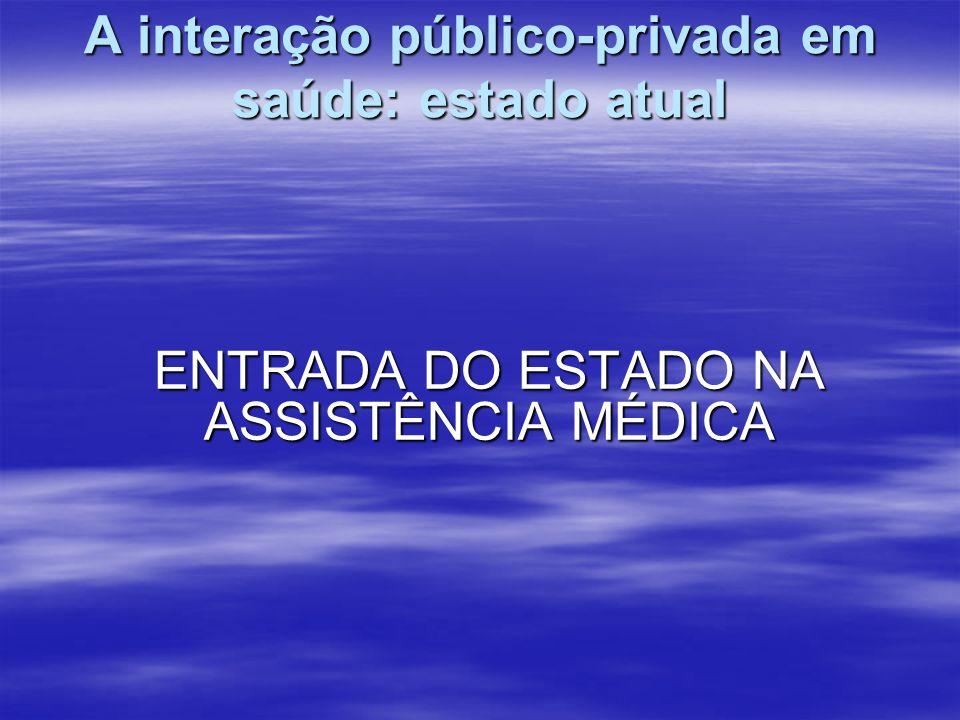 A interação público-privada em saúde: estado atual ENTRADA DO ESTADO NA ASSISTÊNCIA MÉDICA