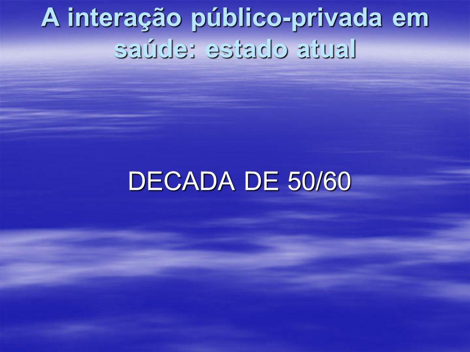 A interação público-privada em saúde: estado atual DECADA DE 50/60