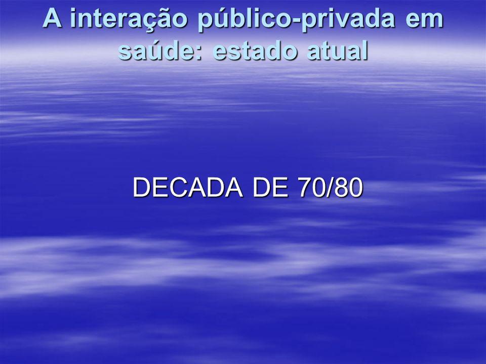 A interação público-privada em saúde: estado atual DECADA DE 70/80