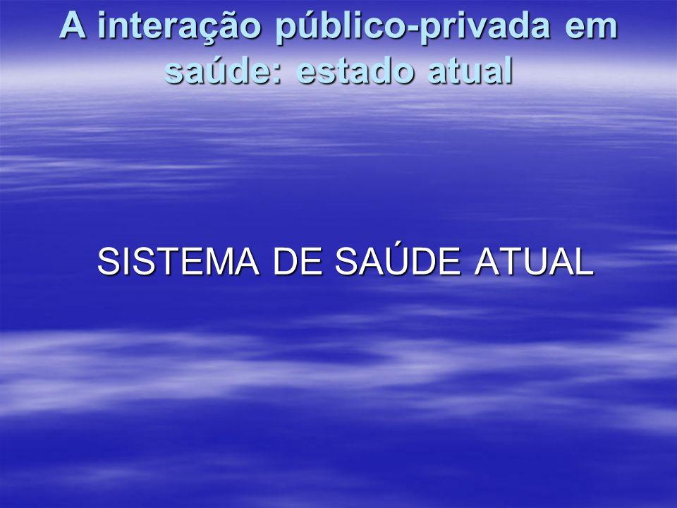 A interação público-privada em saúde: estado atual SISTEMA DE SAÚDE ATUAL