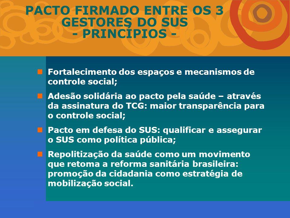 Fortalecimento dos espaços e mecanismos de controle social; Adesão solidária ao pacto pela saúde – através da assinatura do TCG: maior transparência p