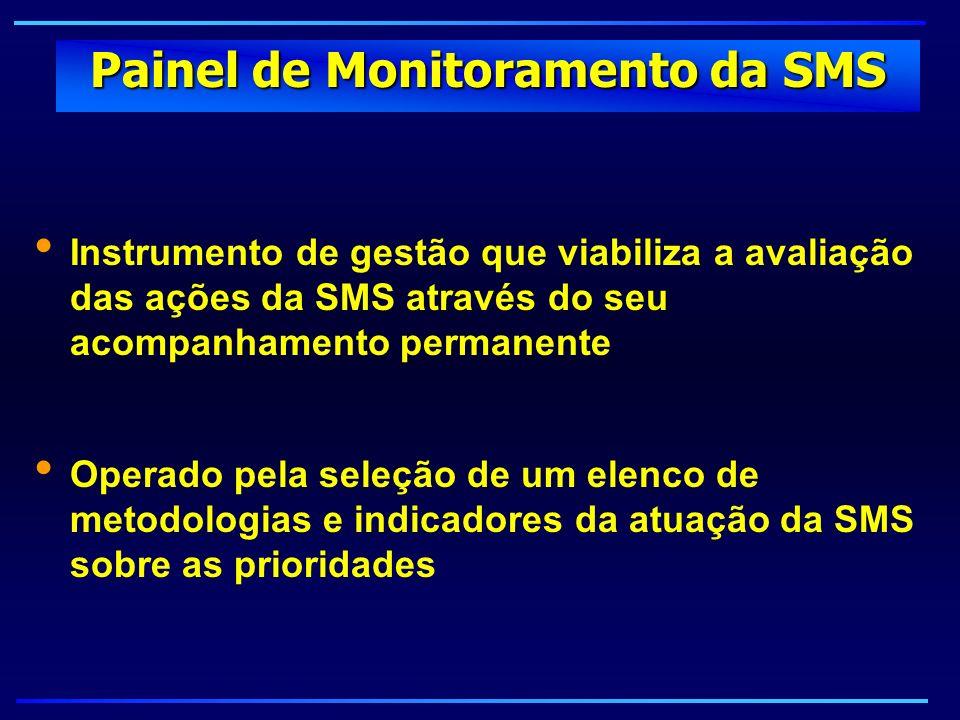 Painel de Monitoramento da SMS Operado pela seleção de um elenco de metodologias e indicadores da atuação da SMS sobre as prioridades Instrumento de g