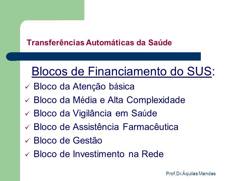 Prof.Dr.Áquilas Mendes Transferências Automáticas da Saúde Blocos de Financiamento do SUS: Bloco da Aten ç ão b á sica Bloco da M é dia e Alta Complex
