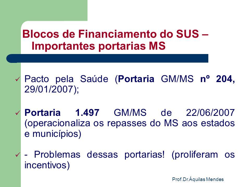 Prof.Dr.Áquilas Mendes Blocos de Financiamento do SUS – Importantes portarias MS Pacto pela Saúde (Portaria GM/MS nº 204, 29/01/2007); Portaria 1.497