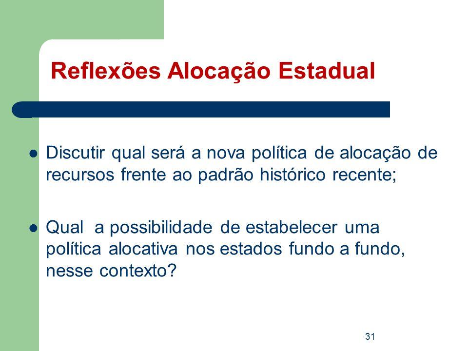 Reflexões Alocação Estadual Discutir qual será a nova política de alocação de recursos frente ao padrão histórico recente; Qual a possibilidade de est