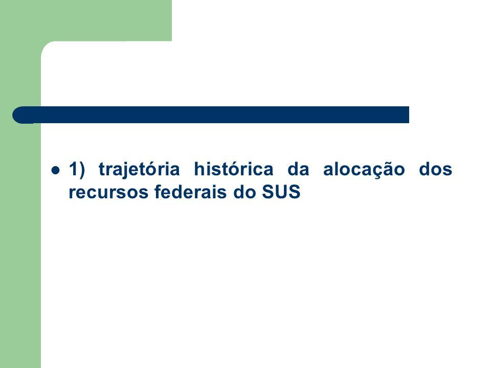 A Lei Orgânica da Saúde (8.080/1990) como a Lei 8.142/90, dispõem sobre a partilha dos recursos da União para Estados e municípios.