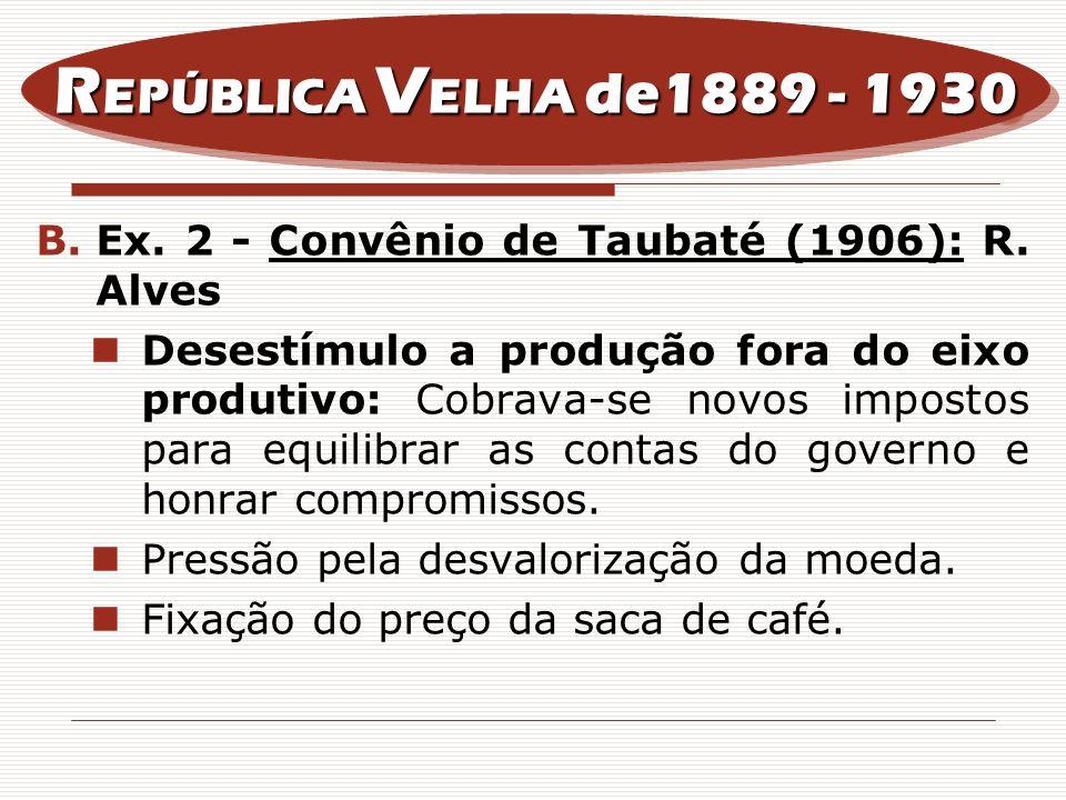 B.Ex. 2 - Convênio de Taubaté (1906): R. Alves Desestímulo a produção fora do eixo produtivo: Cobrava-se novos impostos para equilibrar as contas do g