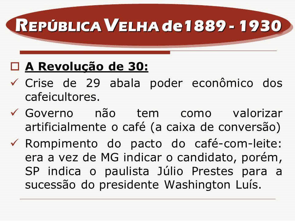 A Revolução de 30: Crise de 29 abala poder econômico dos cafeicultores. Governo não tem como valorizar artificialmente o café (a caixa de conversão) R