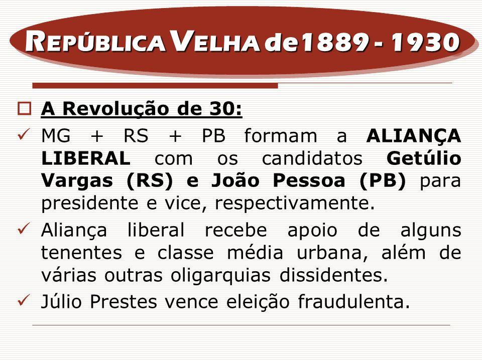 A Revolução de 30: MG + RS + PB formam a ALIANÇA LIBERAL com os candidatos Getúlio Vargas (RS) e João Pessoa (PB) para presidente e vice, respectivame