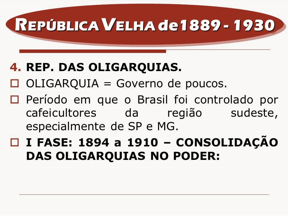 4.REP. DAS OLIGARQUIAS. OLIGARQUIA = Governo de poucos. Período em que o Brasil foi controlado por cafeicultores da região sudeste, especialmente de S