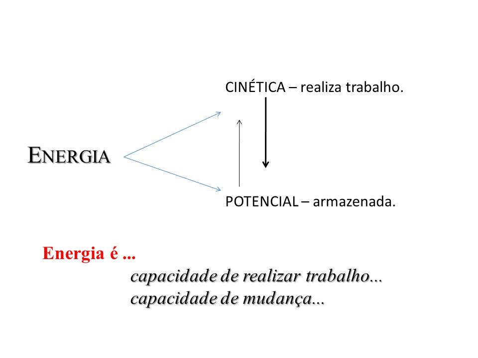 A S CÉLULAS VIVAS PRECISAM DE ATP (ADENOSINA TRIFOSFATO) PARA A CAPTAÇÃO, A TRANSFERÊNCIA E A ARMAZENAGEM DE ENERGIA LIVRE, NECESSÁRIA PARA REALIZAR TRABALHO QUÍMICO E MANTER AS CÉLULAS.