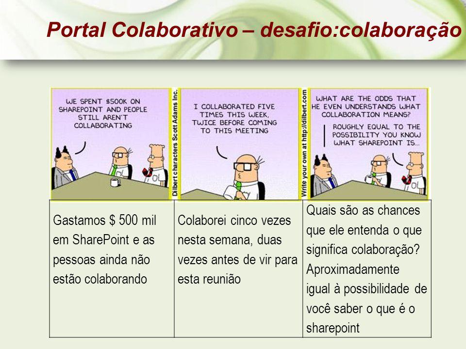 Portal Colaborativo – desafio:colaboração Gastamos $ 500 mil em SharePoint e as pessoas ainda não estão colaborando Colaborei cinco vezes nesta semana