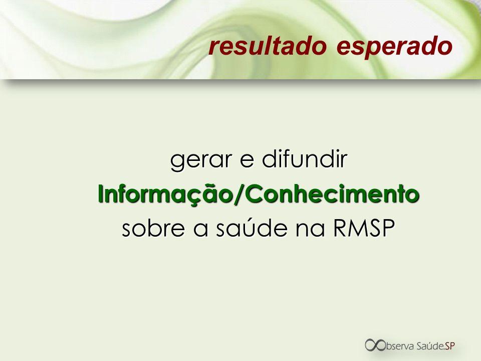 resultado esperado gerar e difundir Informação/Conhecimento sobre a saúde na RMSP