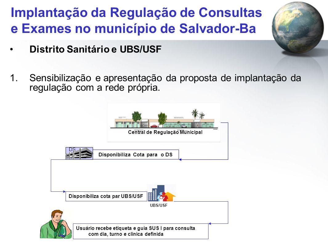 Distrito Sanitário e UBS/USF 1.Sensibilização e apresentação da proposta de implantação da regulação com a rede própria. Central de Regulação Municipa