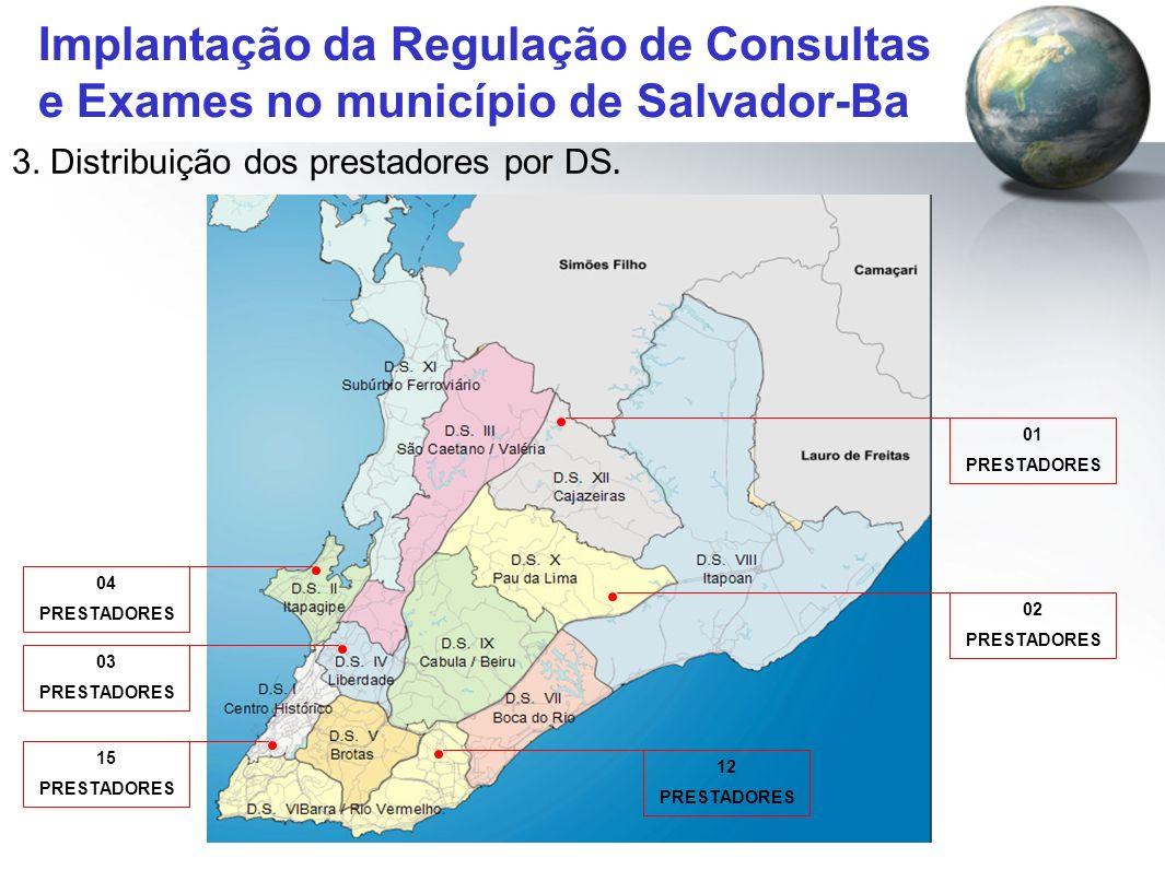 Implantação da Regulação de Consultas e Exames no município de Salvador-Ba 3. Distribuição dos prestadores por DS. 12 PRESTADORES 04 PRESTADORES 01 PR