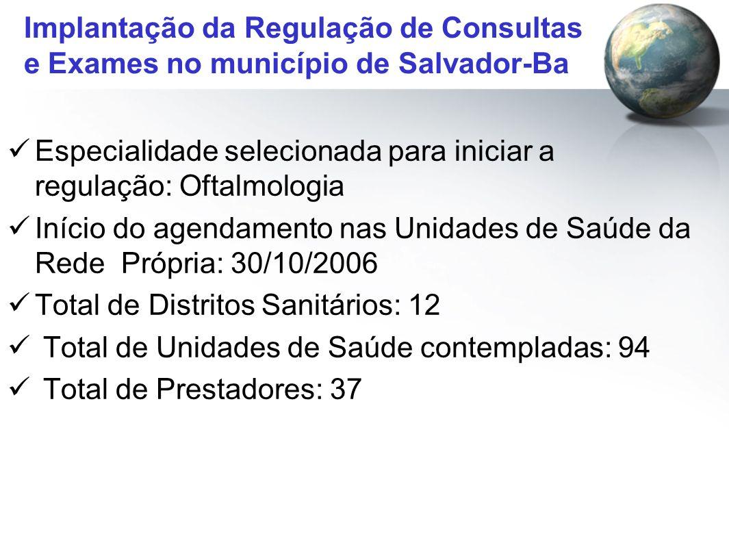 Implantação da Regulação de Consultas e Exames no município de Salvador-Ba Especialidade selecionada para iniciar a regulação: Oftalmologia Início do