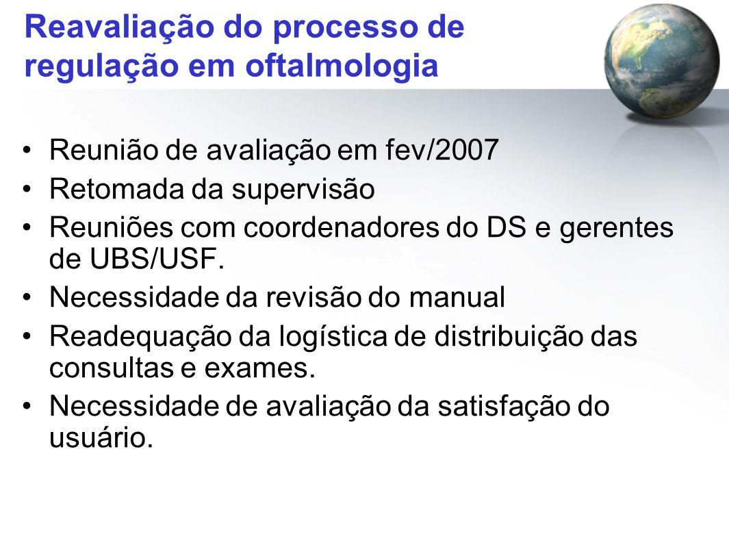Reavaliação do processo de regulação em oftalmologia Reunião de avaliação em fev/2007 Retomada da supervisão Reuniões com coordenadores do DS e gerent