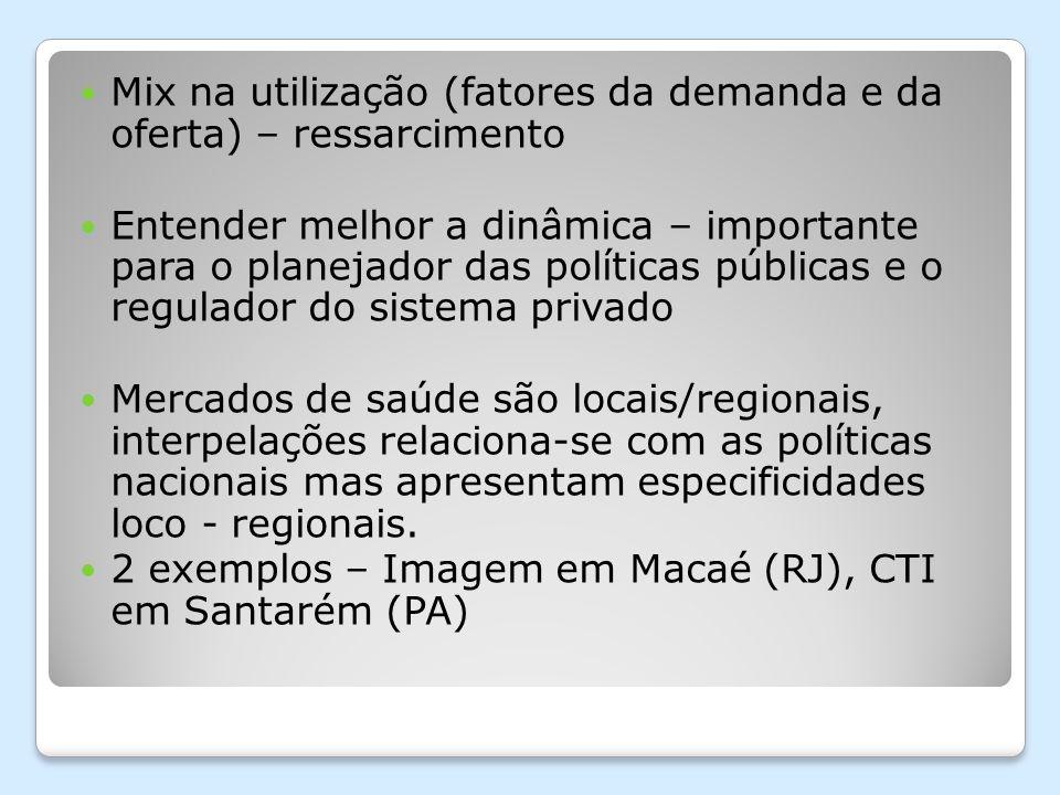 Mix na utilização (fatores da demanda e da oferta) – ressarcimento Entender melhor a dinâmica – importante para o planejador das políticas públicas e