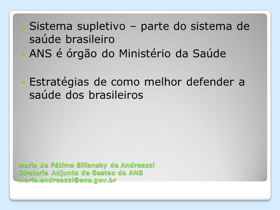Maria de Fátima Siliansky de Andreazzi Diretoria Adjunta de Gestao da ANS maria.andreazzi@ans.gov.br Sistema supletivo – parte do sistema de saúde bra