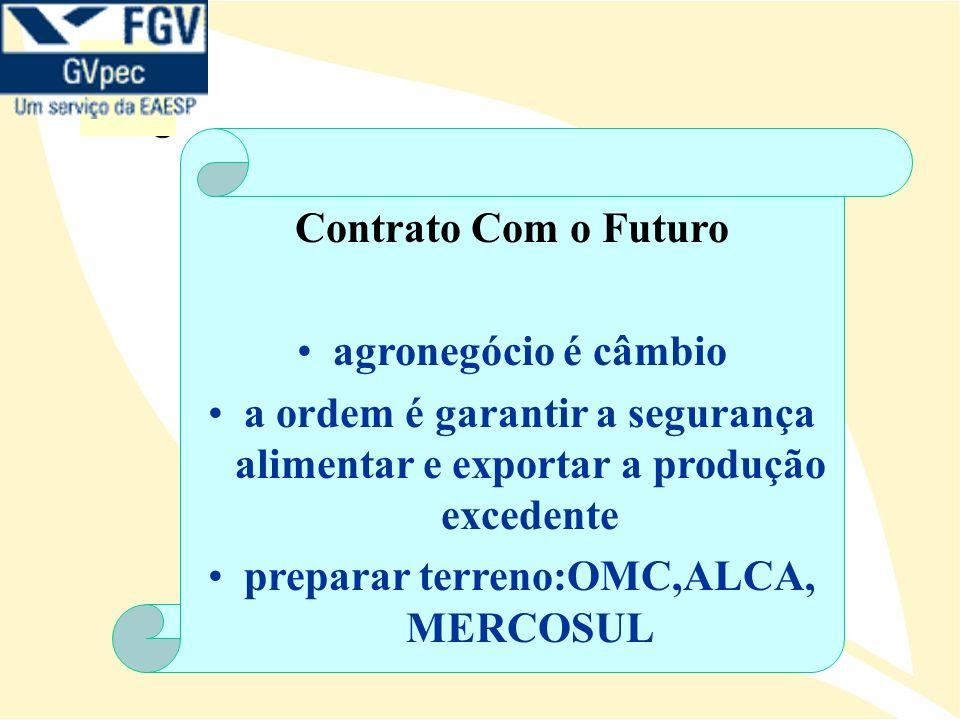 Contrato Com o Futuro agronegócio é câmbio a ordem é garantir a segurança alimentar e exportar a produção excedente preparar terreno:OMC,ALCA, MERCOSUL