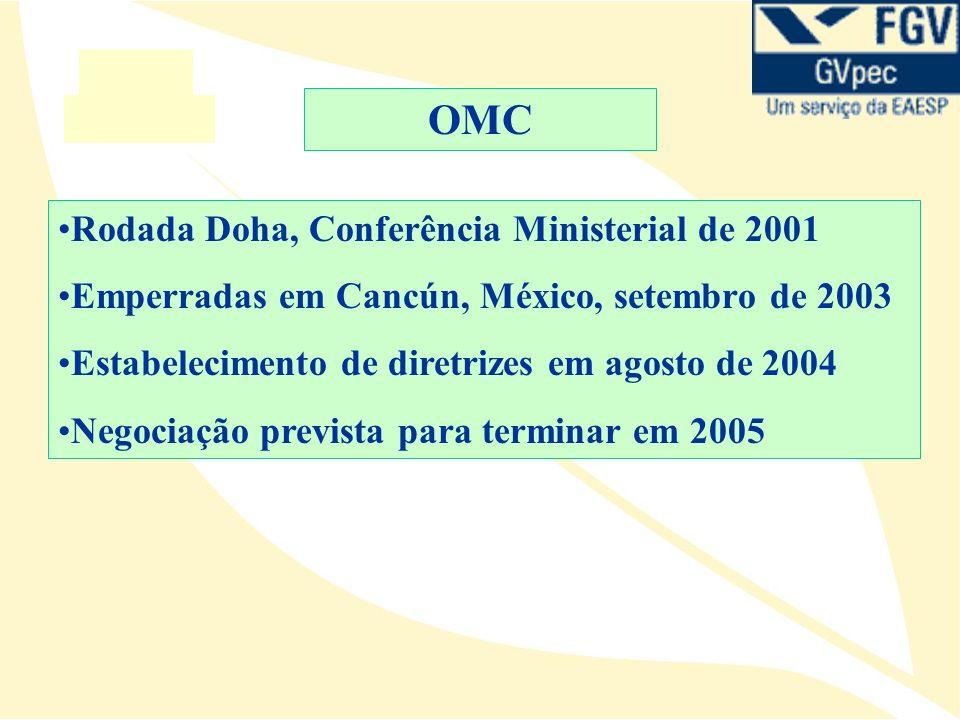 Rodada Doha, Conferência Ministerial de 2001 Emperradas em Cancún, México, setembro de 2003 Estabelecimento de diretrizes em agosto de 2004 Negociação prevista para terminar em 2005 OMC