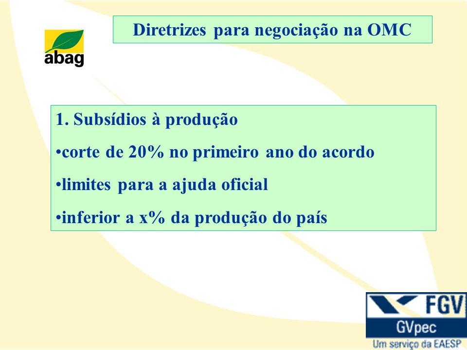 Diretrizes para negociação na OMC 1.