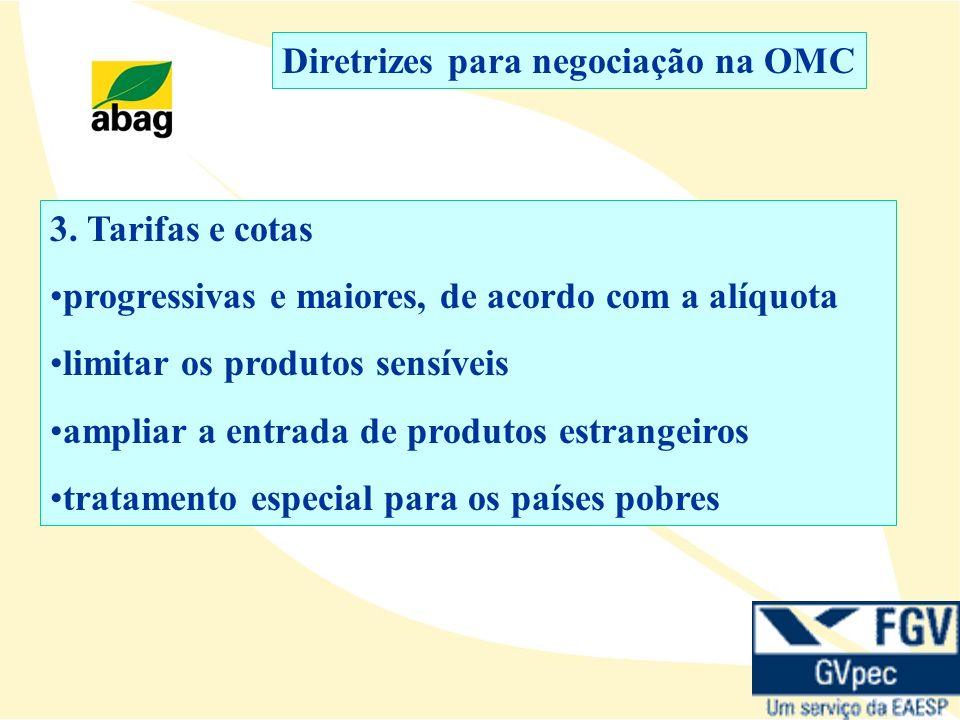 3. Tarifas e cotas progressivas e maiores, de acordo com a alíquota limitar os produtos sensíveis ampliar a entrada de produtos estrangeiros tratament