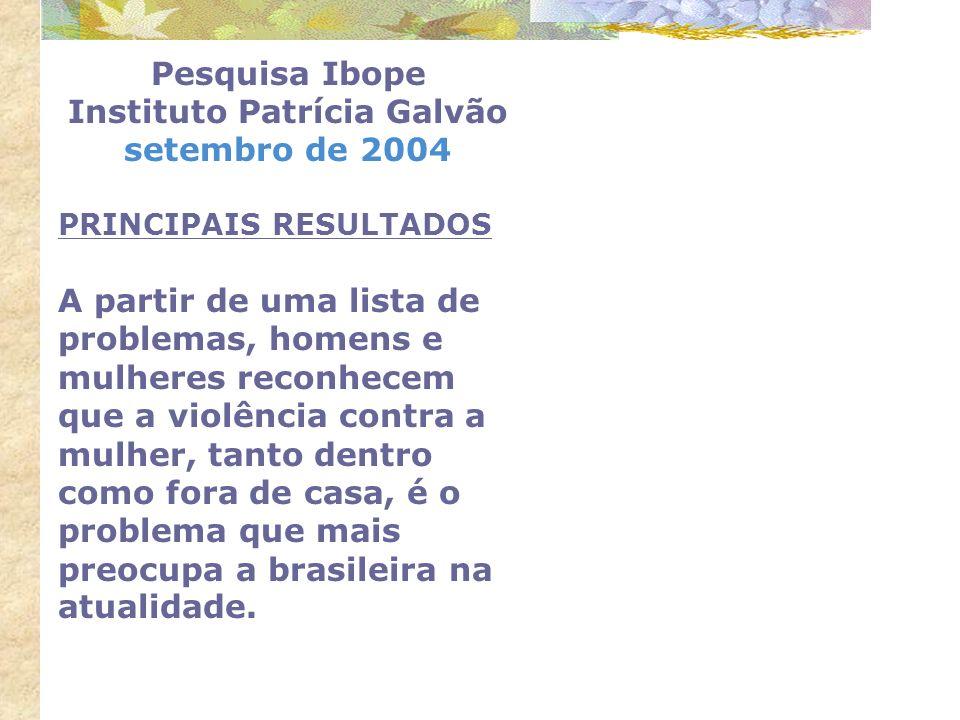 Pesquisa Ibope Instituto Patrícia Galvão setembro de 2004 PRINCIPAIS RESULTADOS A partir de uma lista de problemas, homens e mulheres reconhecem que a