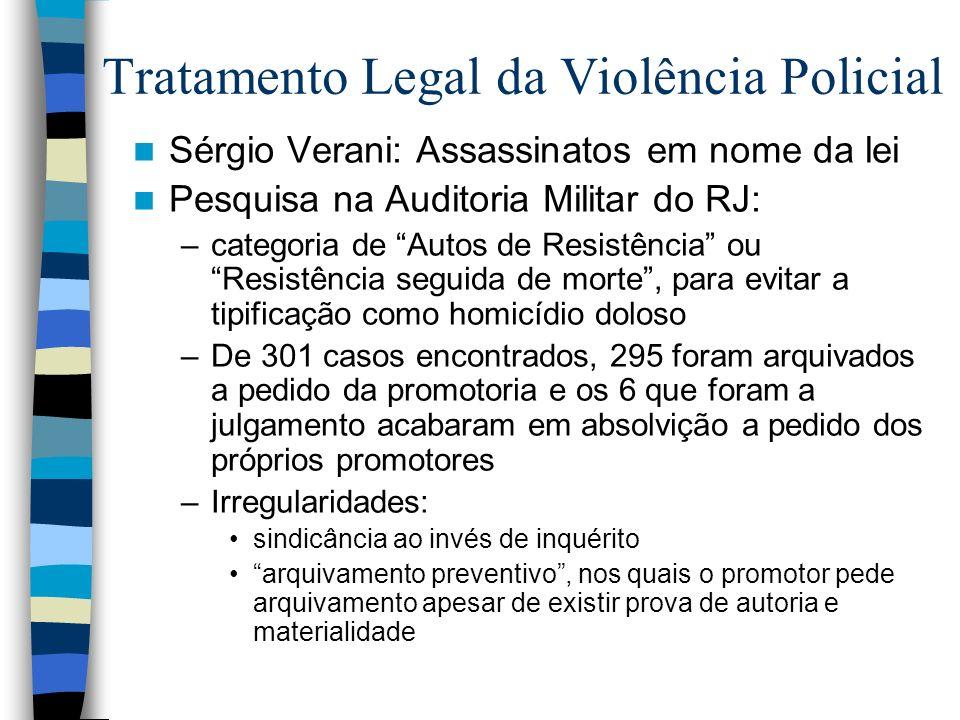 Tratamento Legal da Violência Policial Sérgio Verani: Assassinatos em nome da lei Pesquisa na Auditoria Militar do RJ: –categoria de Autos de Resistên