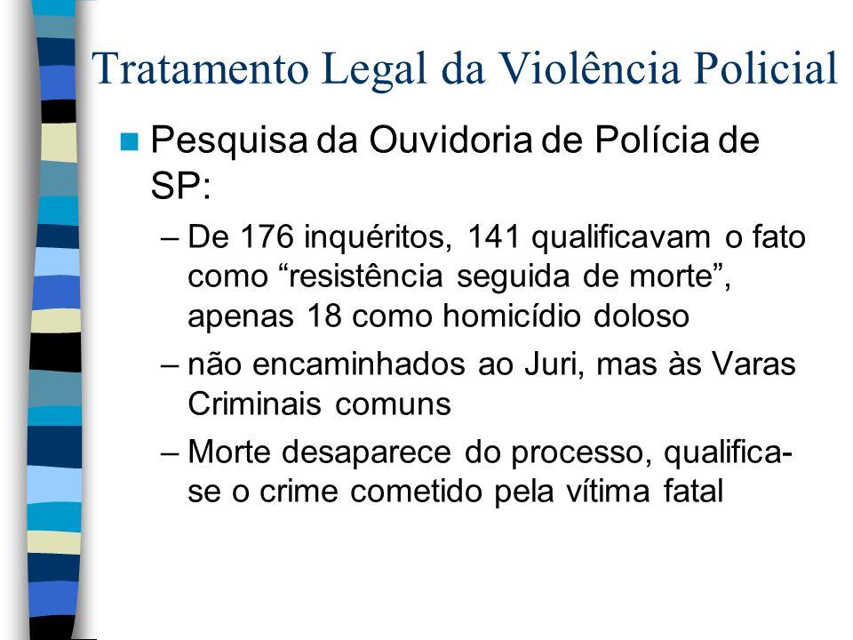 Tratamento Legal da Violência Policial Pesquisa da Ouvidoria de Polícia de SP: –De 176 inquéritos, 141 qualificavam o fato como resistência seguida de