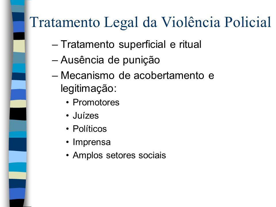 Tratamento Legal da Violência Policial –Tratamento superficial e ritual –Ausência de punição –Mecanismo de acobertamento e legitimação: Promotores Juí