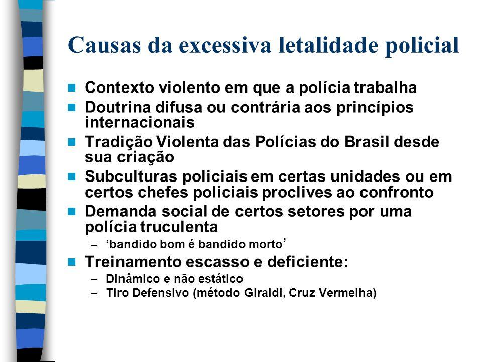 Contexto violento em que a polícia trabalha Doutrina difusa ou contrária aos princípios internacionais Tradição Violenta das Polícias do Brasil desde