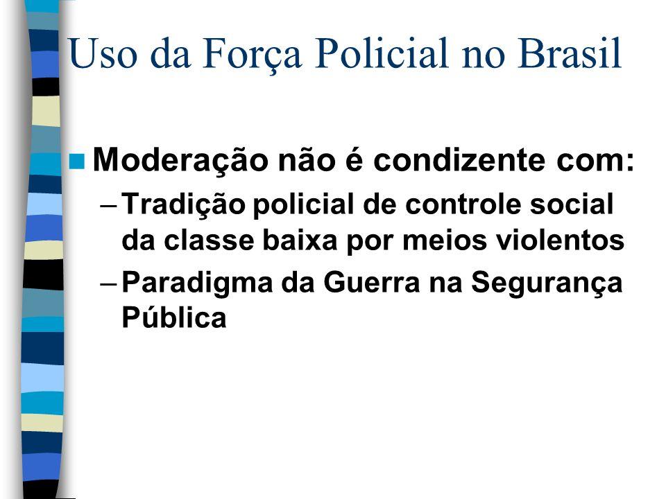 Uso da Força Policial no Brasil Moderação não é condizente com: –Tradição policial de controle social da classe baixa por meios violentos –Paradigma d