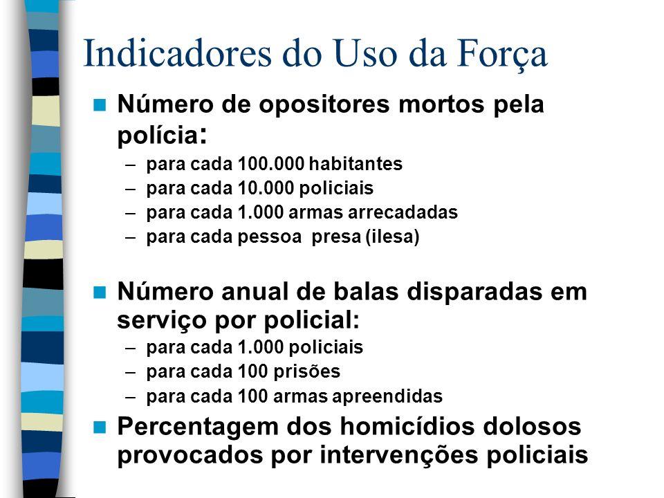Indicadores do Uso da Força Número de opositores mortos pela polícia : –para cada 100.000 habitantes –para cada 10.000 policiais –para cada 1.000 arma