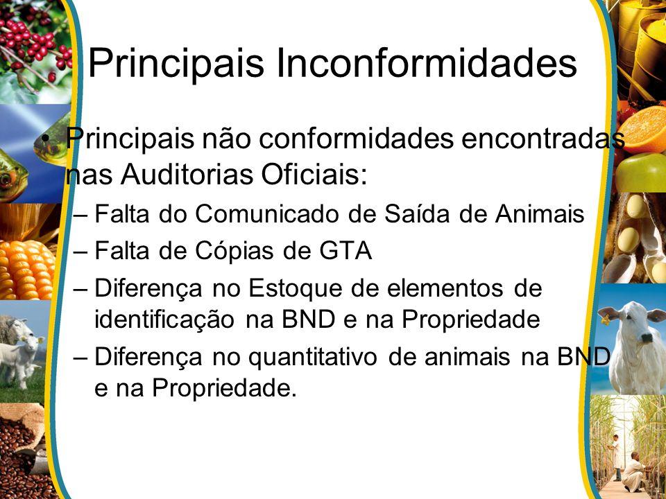 Principais Inconformidades Principais não conformidades encontradas nas Auditorias Oficiais: –Falta do Comunicado de Saída de Animais –Falta de Cópias